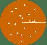 PZ-2122-Analyses de sol