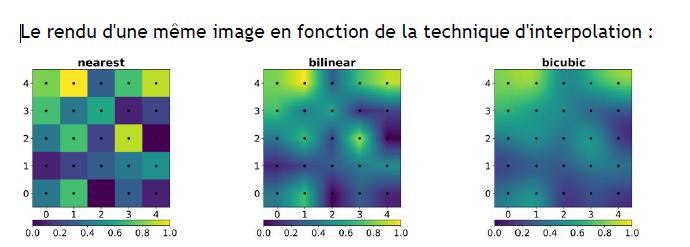 interpolation-image-satellite